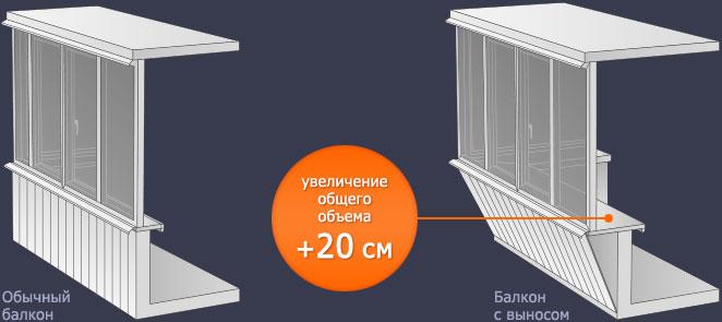 Расширение балконов и лоджий в керчи керчьремонт.